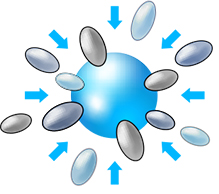 Biofog - Droplets