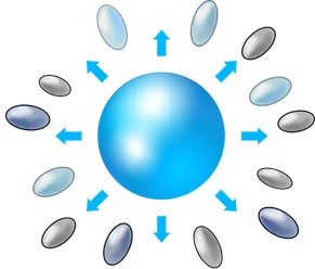 Biofog Droplets
