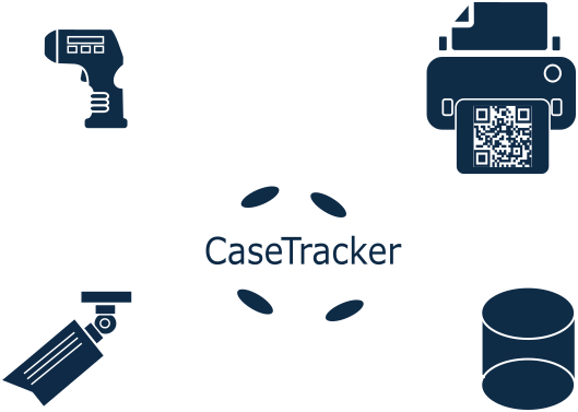 CaseTracker integrations